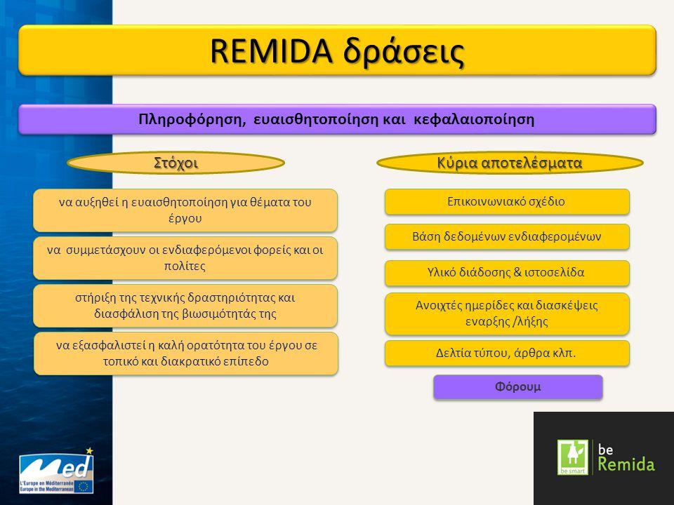 REMIDA δράσεις Πληροφόρηση, ευαισθητοποίηση και κεφαλαιοποίηση να εξασφαλιστεί η καλή ορατότητα του έργου σε τοπικό και διακρατικό επίπεδο στήριξη της
