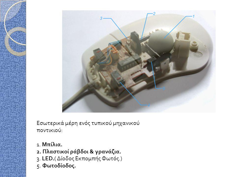 Μηχανικό ποντίκι  Η κίνηση των δίσκων διακόπτει μια δέσμη φωτός από ένα LED ( λεπτομέρεια 3) προς μια φωτοδίοδο ( λεπτομέρεια 5).LED φωτοδίοδο  Ένα