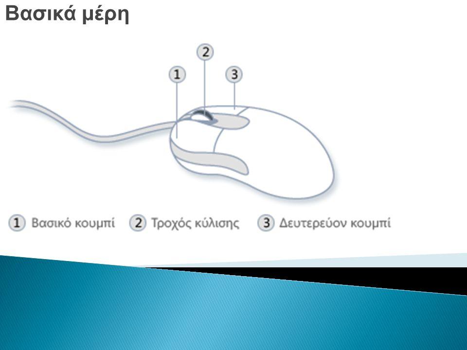 Βασικά μέρη Ένα ποντίκι συνήθως διαθέτει δύο κουμπιά: ένα πρωτεύον κουμπί (συνήθως το αριστερό κουμπί) και ένα δευτερεύον κουμπί (συνήθως το δεξιό κουμπί).