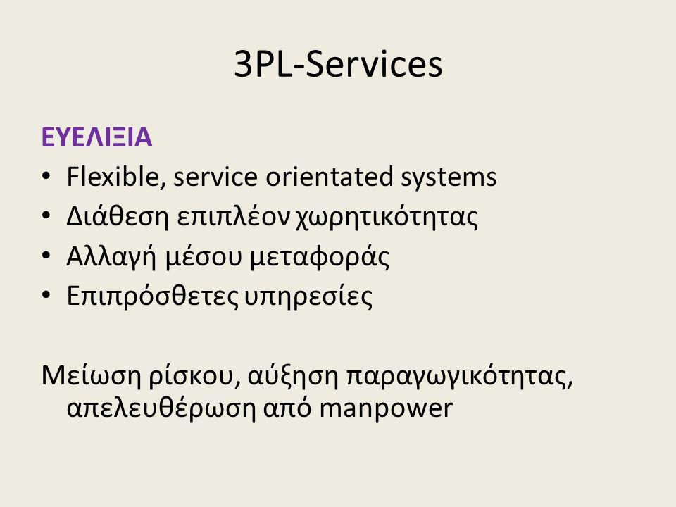 3PL-Services EΥΕΛΙΞΙΑ • Flexible, service orientated systems • Διάθεση επιπλέον χωρητικότητας • Αλλαγή μέσου μεταφοράς • Επιπρόσθετες υπηρεσίες Μείωση ρίσκου, αύξηση παραγωγικότητας, απελευθέρωση από manpower