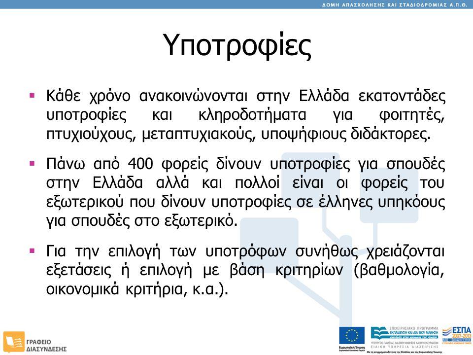 Υποτροφίες  Κάθε χρόνο ανακοινώνονται στην Ελλάδα εκατοντάδες υποτροφίες και κληροδοτήματα για φοιτητές, πτυχιούχους, μεταπτυχιακούς, υποψήφιους διδά