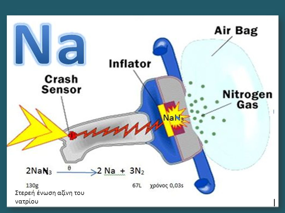 Στερεή ένωση αζίνη του νατρίου
