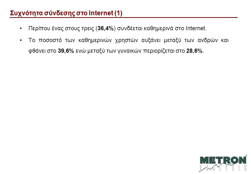 •Περίπου ένας στους τρεις (36,4%) συνδέεται καθημερινά στο Internet.
