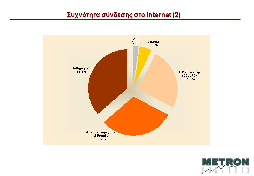 Συχνότητα σύνδεσης στο Internet (2)