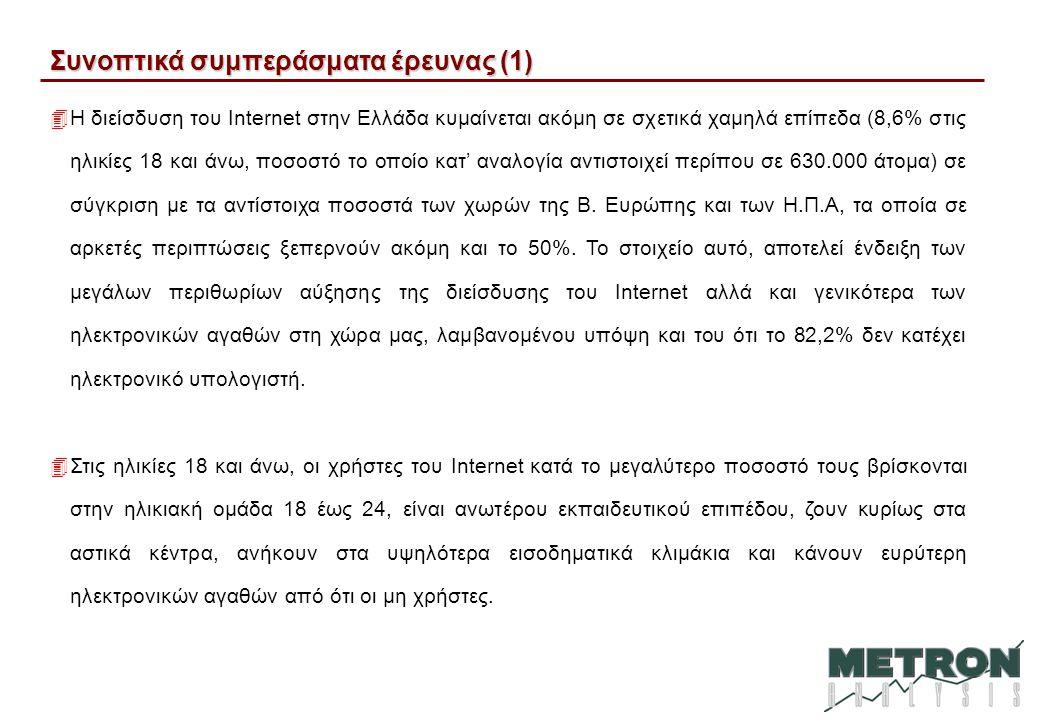 Συνοπτικά συμπεράσματα έρευνας (1) 4Η διείσδυση του Internet στην Ελλάδα κυμαίνεται ακόμη σε σχετικά χαμηλά επίπεδα (8,6% στις ηλικίες 18 και άνω, ποσοστό το οποίο κατ' αναλογία αντιστοιχεί περίπου σε 630.000 άτομα) σε σύγκριση με τα αντίστοιχα ποσοστά των χωρών της Β.