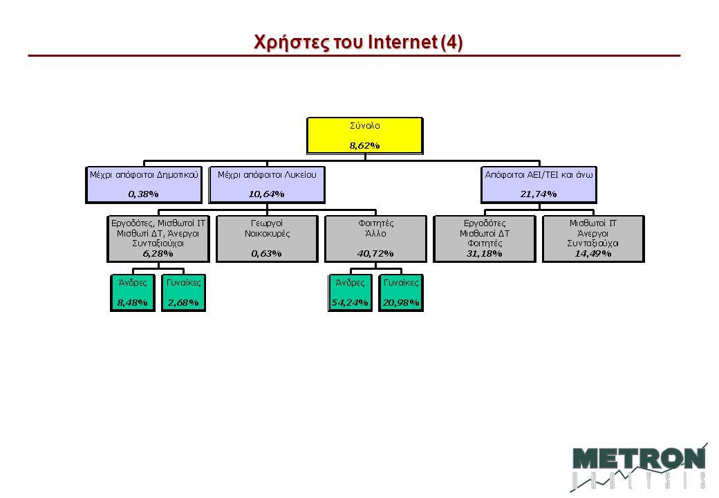 Χρήστες του Internet (4)