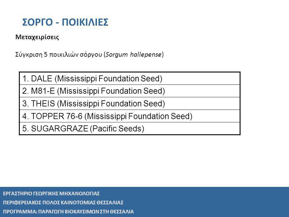 ΣΟΡΓΟ - ΠΟΙΚΙΛΙΕΣ Μεταχειρίσεις Σύγκριση 5 ποικιλιών σόργου (Sorgum hallepense) 1. DALE (Mississippi Foundation Seed) 2. M81-E (Mississippi Foundation