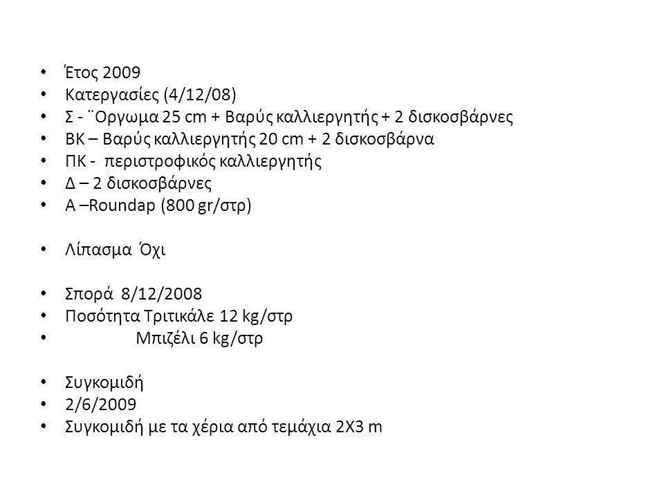 • Έτος 2009 • Κατεργασίες (4/12/08) • Σ - ¨Οργωμα 25 cm + Βαρύς καλλιεργητής + 2 δισκοσβάρνες • ΒΚ – Βαρύς καλλιεργητής 20 cm + 2 δισκοσβάρνα • ΠΚ - π