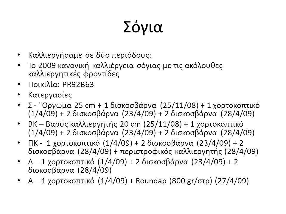 Σόγια • Καλλιεργήσαμε σε δύο περιόδους: • Το 2009 κανονική καλλιέργεια σόγιας με τις ακόλουθες καλλιεργητικές φροντίδες • Ποικιλία: PR92B63 • Κατεργασ