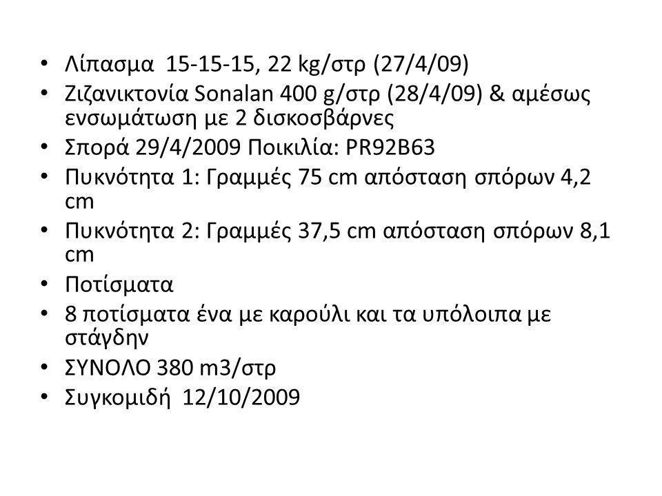 • Λίπασμα 15-15-15, 22 kg/στρ (27/4/09) • Ζιζανικτονία Sonalan 400 g/στρ (28/4/09) & αμέσως ενσωμάτωση με 2 δισκοσβάρνες • Σπορά 29/4/2009 Ποικιλία: P