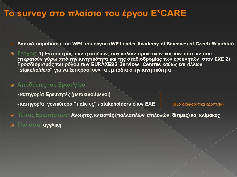 Παρουσίαση αποτελεσμάτων έργου Ε*CARE Εθνικό Ίδρυμα Ερευνών, 7 Ιουνίου 2011 1