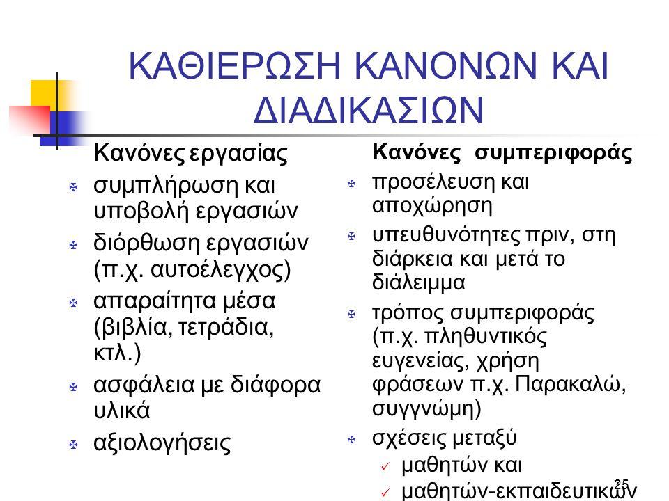 25 ΚΑΘΙΕΡΩΣΗ ΚΑΝΟΝΩΝ ΚΑΙ ΔΙΑΔΙΚΑΣΙΩΝ Κανόνες εργασίας X συμπλήρωση και υποβολή εργασιών X διόρθωση εργασιών (π.χ.