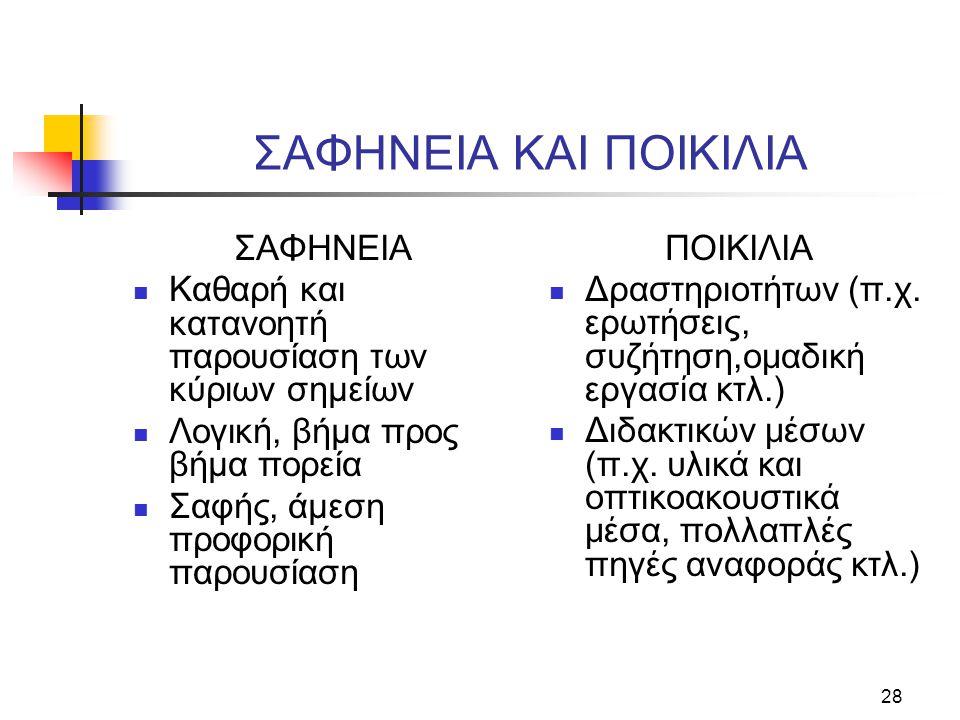 28 ΣAΦHNEIA KAI ΠOIKIΛIA ΣAΦHNEIA  Kαθαρή και κατανοητή παρουσίαση των κύριων σημείων  Λογική, βήμα προς βήμα πορεία  Σαφής, άμεση προφορική παρουσίαση ΠOIKIΛIA  Δραστηριοτήτων (π.χ.
