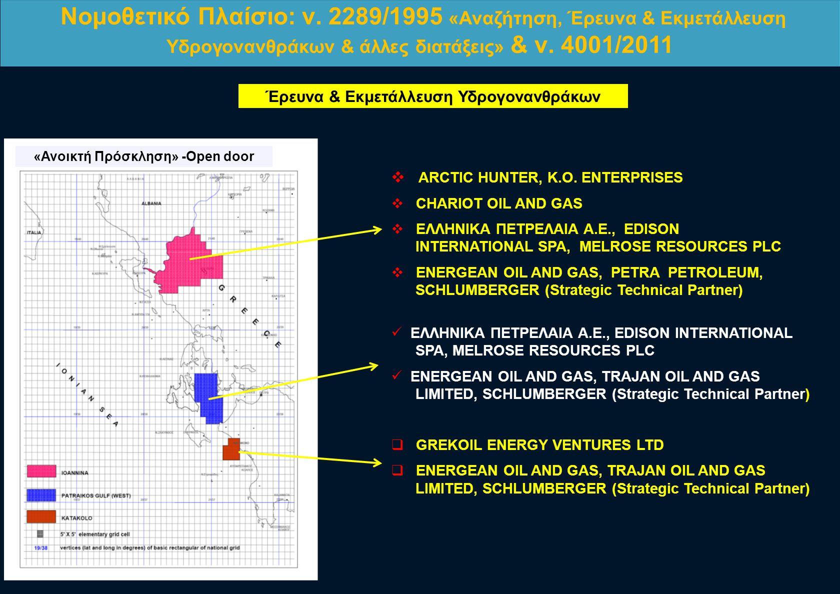 Έρευνα & Εκμετάλλευση Υδρογονανθράκων  ARCTIC HUNTER, K.O. ENTERPRISES  CHARIOT OIL AND GAS  ΕΛΛΗΝΙΚΑ ΠΕΤΡΕΛΑΙΑ Α.Ε., EDISON INTERNATIONAL SPA, MEL