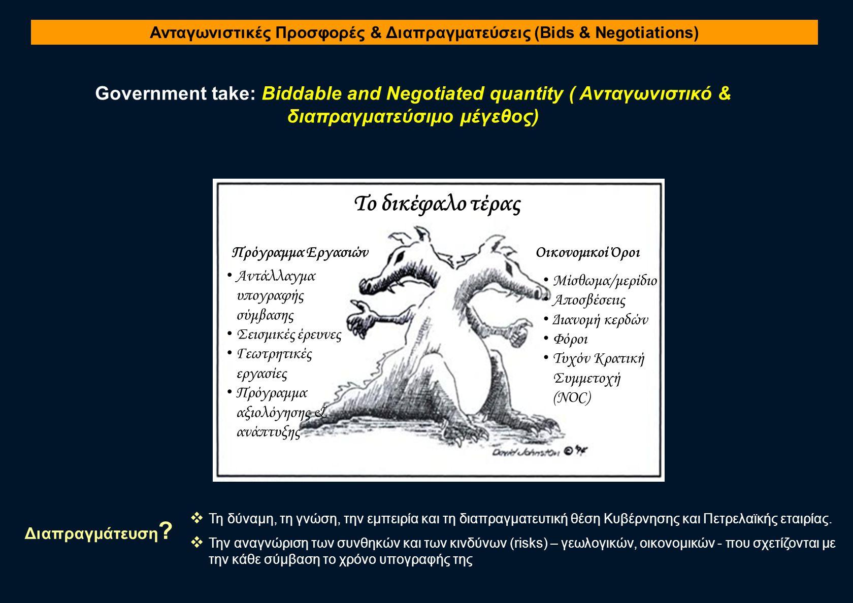 Ανταγωνιστικές Προσφορές & Διαπραγματεύσεις (Bids & Negotiations) Το δικέφαλο τέρας Πρόγραμμα ΕργασιώνΟικονομικοί Όροι • Αντάλλαγμα υπογραφής σύμβασης