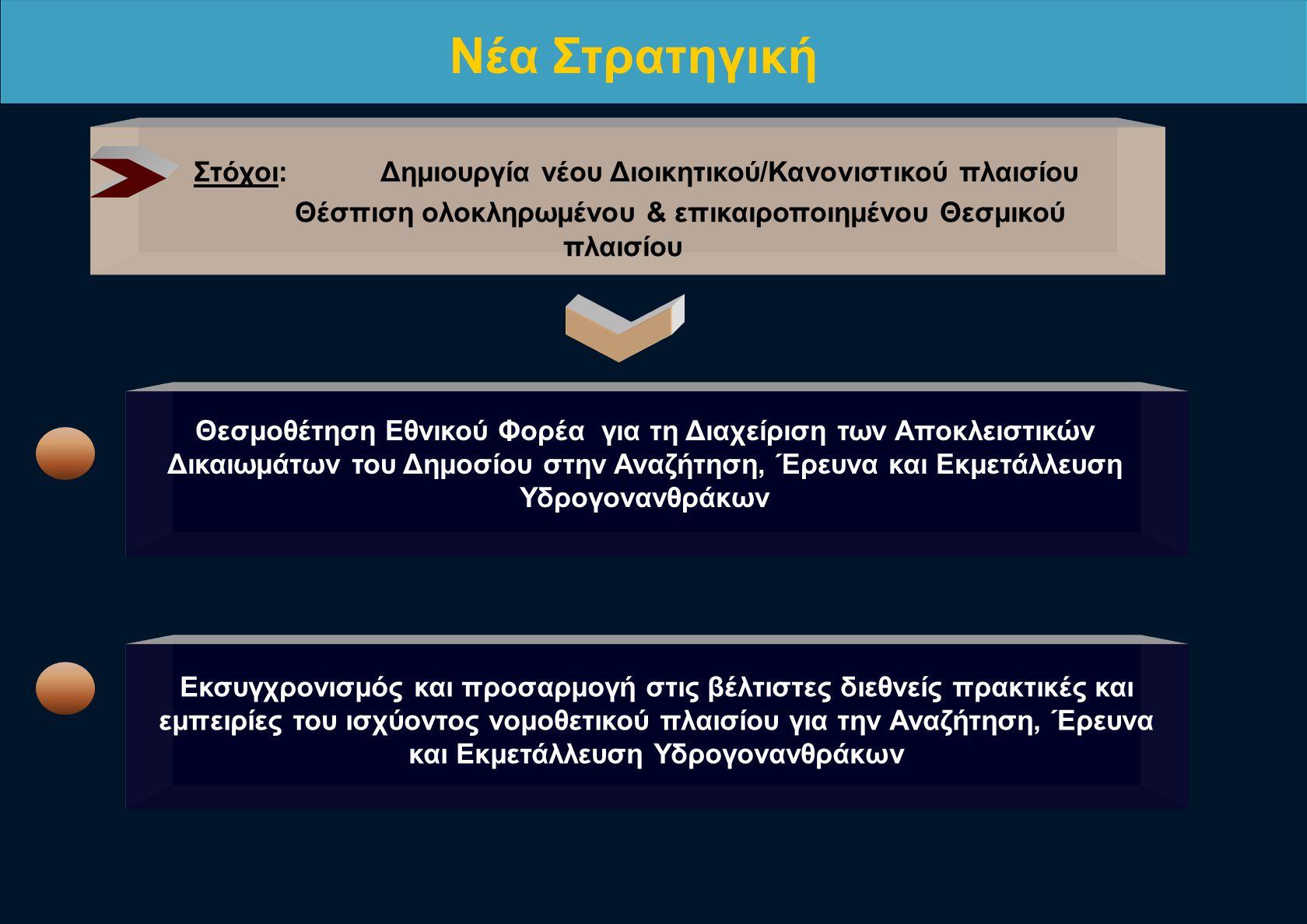 ΧΩΡΑΦΟΡΟΣ %ΜΙΣΘΩΜΑ %ΠΡΟΘΕΤΕΣ ΕΙΣΠΡΑΞΕΙΣ Γερμανία15,80-1812-21%Επί καθαρών κερδών Γαλλία34,40-121,11 $/bblΜεταλλευτικός φόρος Ιταλία340-104,3%Περιφερειακός φόρος Πορτογαλία250-105 %Δημοτικός φόρος Ελλάδα202-205%Περιφερειακός φόρος Σημεία ανταγωνισμού Σταθερές οικονομικές υποχρεώσεις Στρεμματική αποζημίωση/ έτος (στάδιο έρευνας και στάδιο εκμετάλλευσης) Φόρος 20% Προσφερόμενο μίσθωμα ή μερίδιο (Royalties) Περιφερειακός φόρος 5% Αντάλλαγμα υπογραφής σύμβασης (signature bonus) Παράβολα συμμετοχής & διεκπεραίωσης Αντάλλαγμα παραγωγής (production bonus) Εισπράξεις από διάθεση δεδομένων Επιμόρφωση ανθρώπινου δυναμικού της δημόσιας διοίκησης Royalties: Το κατά περίπτωση μίσθωμα ή μερίδιο κλιμακώνεται συνεκτιμωμένων σωρευτικά ή διαζευκτικά: • Του ύψους της παραγωγής • Των γεωγραφικών, γεωλογικών & λοιπών χαρακτηριστικών της περιοχής • Του συντελεστή εσόδων και εξόδων (R-Factor) Γ.