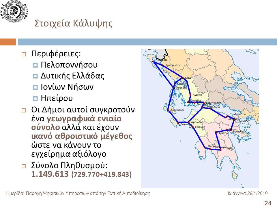 24 Ημερίδα: Παροχή Ψηφιακών Υπηρεσιών από την Τοπική ΑυτοδιοίκησηΙωάννινα 29/1/2010 Στοιχεία Κάλυψης  Περιφέρειες :  Πελοποννήσου  Δυτικής Ελλάδας  Ιονίων Νήσων  Ηπείρου  Οι Δήμοι αυτοί συγκροτούν ένα γεωγραφικά ενιαίο σύνολο αλλά και έχουν ικανό αθροιστικό μέγεθος ώστε να κάνουν το εγχείρημα αξιόλογο  Σύνολο Πληθυσμού : 1.149.613 (729.770+419.843)