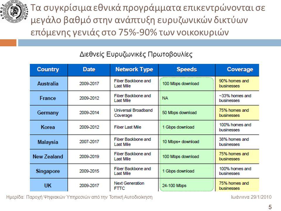 5 Ημερίδα: Παροχή Ψηφιακών Υπηρεσιών από την Τοπική ΑυτοδιοίκησηΙωάννινα 29/1/2010 Τα συγκρίσιμα εθνικά προγράμματα επικεντρώνονται σε μεγάλο βαθμό στην ανάπτυξη ευρυζωνικών δικτύων επόμενης γενιάς στο 75%-90% των νοικοκυριών Διεθνείς Ευρυζωνικές Πρωτοβουλίες