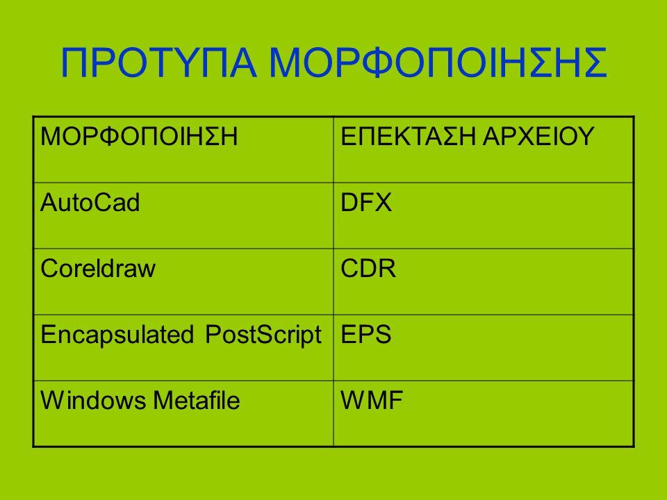 ΠΡΟΤΥΠΑ ΜΟΡΦΟΠΟΙΗΣΗΣ ΜΟΡΦΟΠΟΙΗΣΗΕΠΕΚΤΑΣΗ ΑΡΧΕΙΟΥ AutoCadDFX CoreldrawCDR Encapsulated PostScriptEPS Windows MetafileWMF