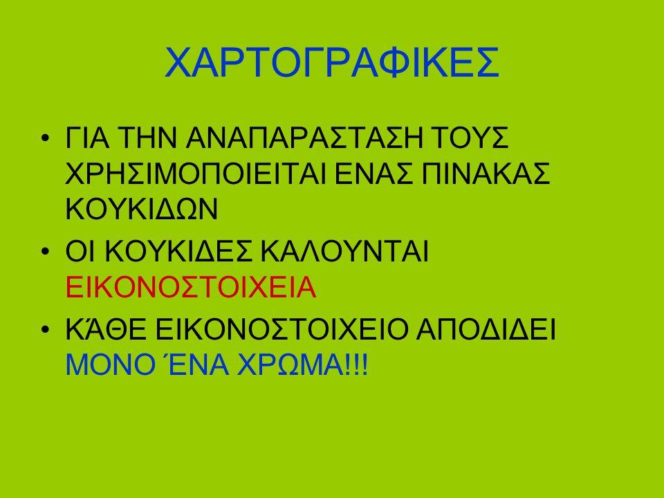 ΧΑΡΤΟΓΡΑΦΙΚΕΣ •ΓΙΑ ΤΗΝ ΑΝΑΠΑΡΑΣΤΑΣΗ ΤΟΥΣ ΧΡΗΣΙΜΟΠΟΙΕΙΤΑΙ ΕΝΑΣ ΠΙΝΑΚΑΣ ΚΟΥΚΙΔΩΝ •ΟΙ ΚΟΥΚΙΔΕΣ ΚΑΛΟΥΝΤΑΙ ΕΙΚΟΝΟΣΤΟΙΧΕΙΑ •ΚΆΘΕ ΕΙΚΟΝΟΣΤΟΙΧΕΙΟ ΑΠΟΔΙΔΕΙ ΜΟΝ