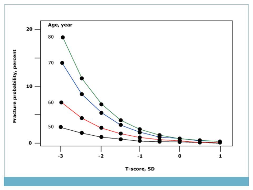 Μέτρηση οστικής πυκνότητας Μέθοδοι  DXA (Dual-energy X-ray Absiorptionometry) Οι μετρήσεις αφορούν οσφυϊκούς σπονδύλους ή ισχίο.