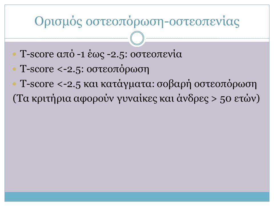 Ορισμός οστεοπόρωση-οστεοπενίας  Τ-score από -1 έως -2.5: οστεοπενία  T-score <-2.5: οστεοπόρωση  T-score <-2.5 και κατάγματα: σοβαρή οστεοπόρωση (