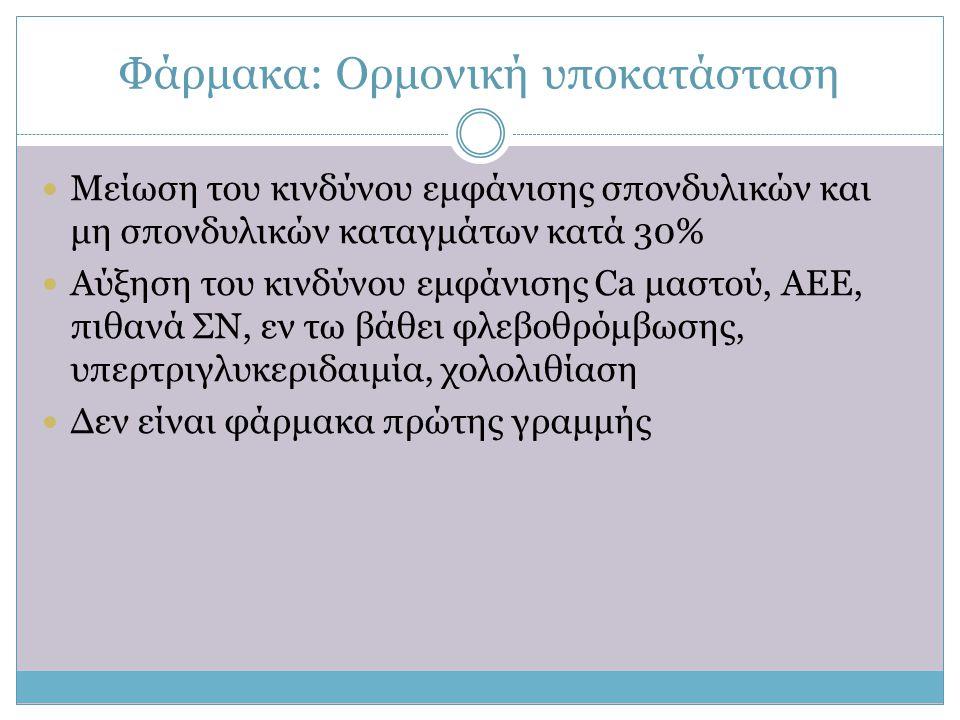 Φάρμακα: Ορμονική υποκατάσταση  Μείωση του κινδύνου εμφάνισης σπονδυλικών και μη σπονδυλικών καταγμάτων κατά 30%  Αύξηση του κινδύνου εμφάνισης Ca μ