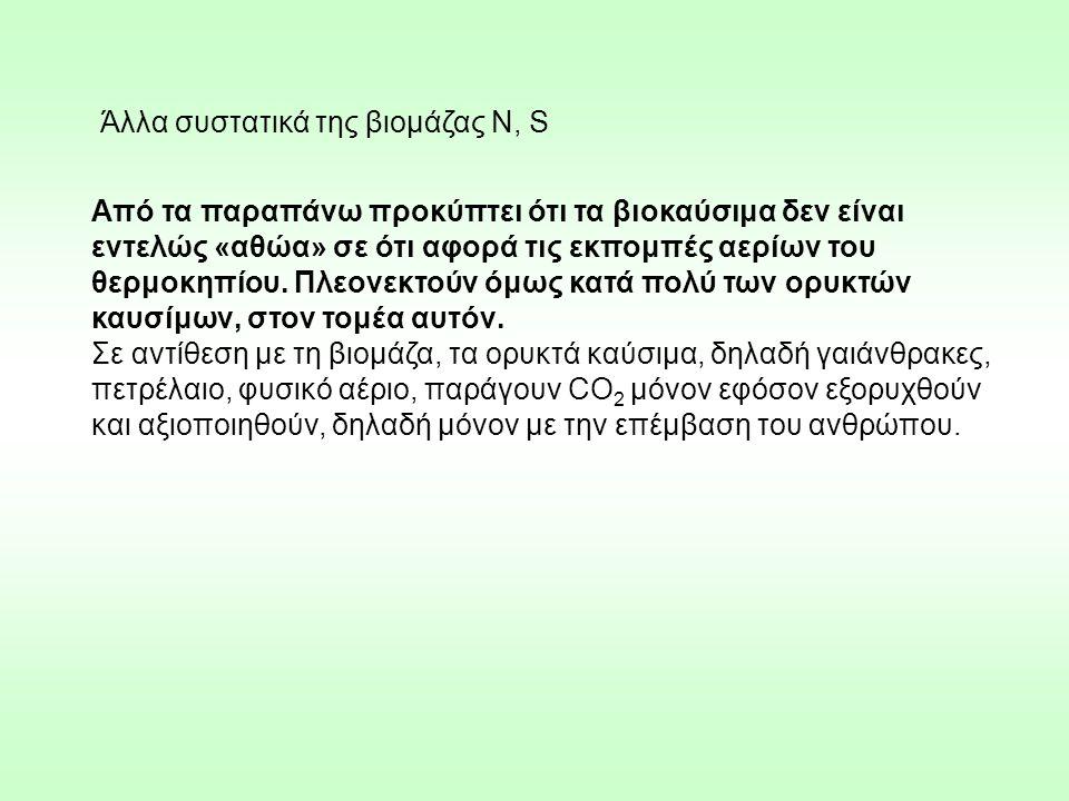 Άλλα συστατικά της βιομάζας N, S Από τα παραπάνω προκύπτει ότι τα βιοκαύσιμα δεν είναι εντελώς «αθώα» σε ότι αφορά τις εκπομπές αερίων του θερμοκηπίου