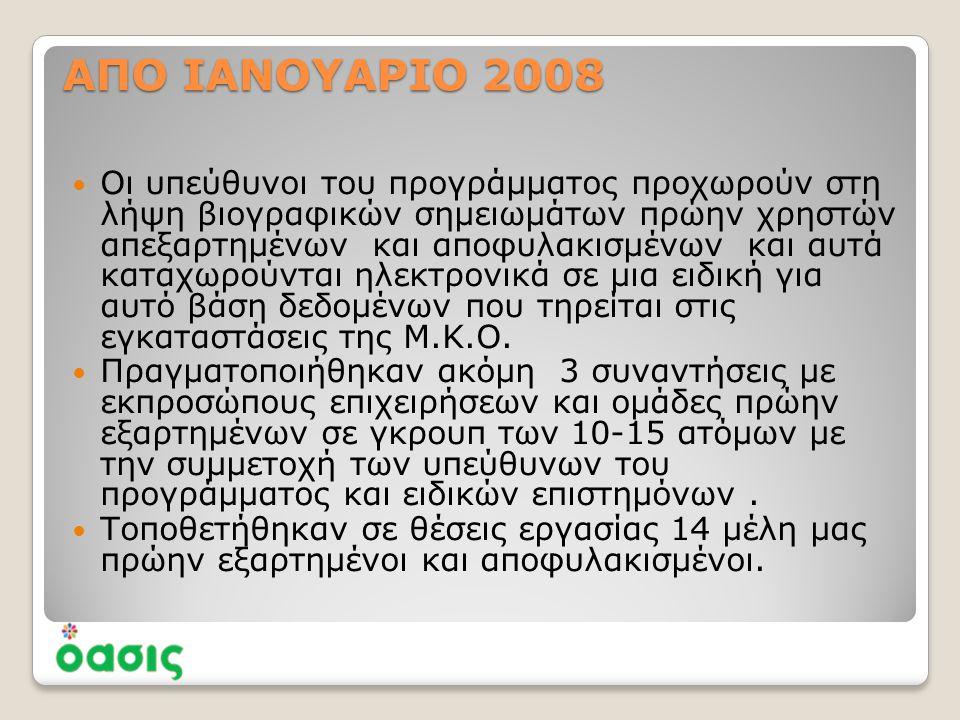 ΑΠΟ ΙΑΝΟΥΑΡΙΟ 2008  Οι υπεύθυνοι του προγράμματος προχωρούν στη λήψη βιογραφικών σημειωμάτων πρώην χρηστών απεξαρτημένων και αποφυλακισμένων και αυτά