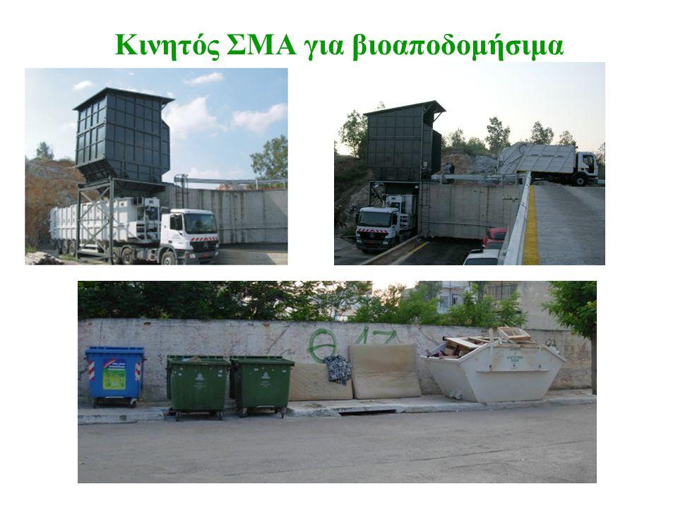 Κινητός ΣΜΑ για βιοαποδομήσιμα