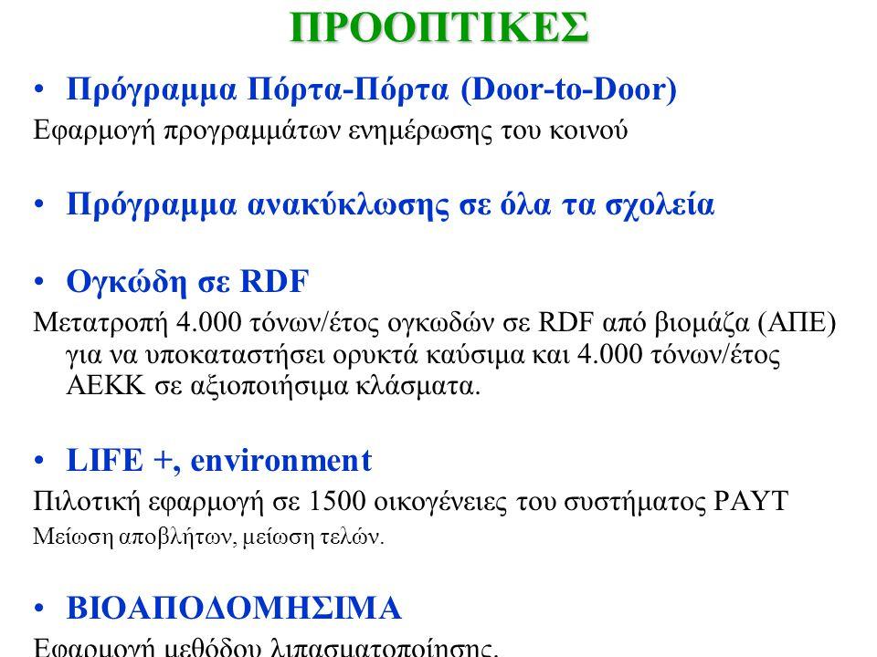 ΠΡΟΟΠΤΙΚΕΣ •Πρόγραμμα Πόρτα-Πόρτα (Door-to-Door) Εφαρμογή προγραμμάτων ενημέρωσης του κοινού •Πρόγραμμα ανακύκλωσης σε όλα τα σχολεία •Ογκώδη σε RDF Μ