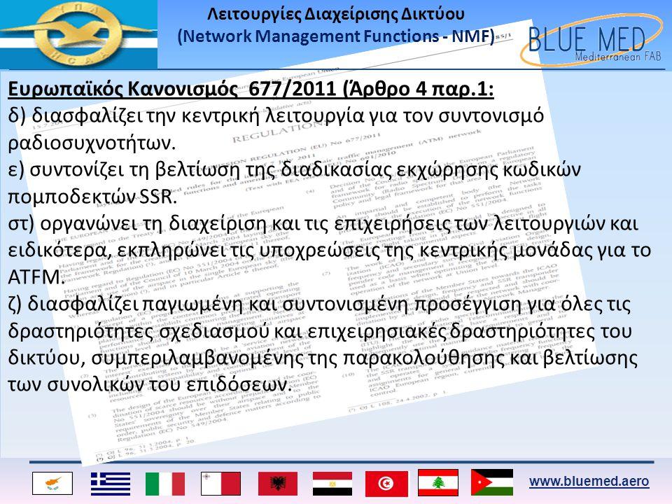 www.bluemed.aero Λειτουργίες Διαχείρισης Δικτύου (Network Management Functions - NMF) Eυρωπαϊκός Kανονισμός 677/2011 (Άρθρο 4 παρ.1: η) παρέχει υποστήριξη για τη διαχείριση κρίσεων δικτύου.Ήδη στην 1 η συνεδρίαση του ΝΜΒ συζητήθηκαν τα Terms of Reference του οργάνου του European Aviation Civil Coordination Cell - EACCC.
