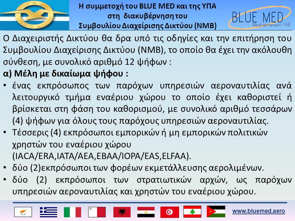 www.bluemed.aero Η συμμετοχή του BLUE MED και της ΥΠΑ στη διακυβέρνηση του Συμβουλίου Διαχείρισης Δικτύου (ΝΜΒ) Ο Διαχειριστής Δικτύου θα δρα υπό τις οδηγίες και την επιτήρηση του Συμβουλίου Διαχείρισης Δικτύου (NMB), το οποίο θα έχει την ακόλουθη σύνθεση, με συνολικό αριθμό 12 ψήφων : α) Μέλη με δικαίωμα ψήφου : • ένας εκπρόσωπος των παρόχων υπηρεσιών αεροναυτιλίας ανά λειτουργικό τμήμα εναέριου χώρου το οποίο έχει καθοριστεί ή βρίσκεται στη φάση του καθορισμού, με συνολικό αριθμό τεσσάρων (4) ψήφων για όλους τους παρόχους υπηρεσιών αεροναυτιλίας.