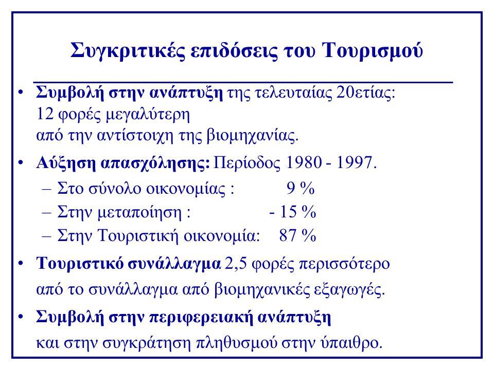 Προώθηση Απασχόλησης & Καταπολέμηση Ανεργίας - Ι Γιατί ο Τουρισμός ; •Δημιουργεί τύπους απασχόλησης κάθε είδους.