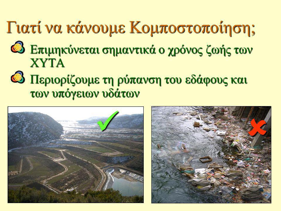 Επιμηκύνεται σημαντικά ο χρόνος ζωής των ΧΥΤΑ Περιορίζουμε τη ρύπανση του εδάφους και των υπόγειων υδάτων Γιατί να κάνουμε Κομποστοποίηση;  