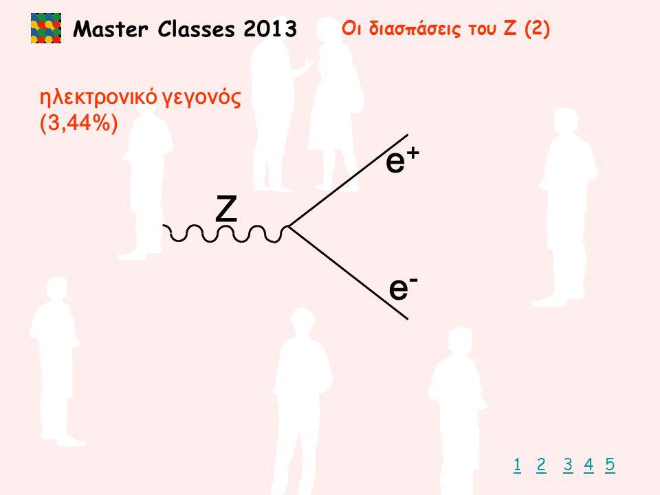 Master Classes 2013 e+e+ e-e- ηλεκτρονικό γεγονός (3,44%) Z Οι διασπάσεις του Ζ (2) 12354
