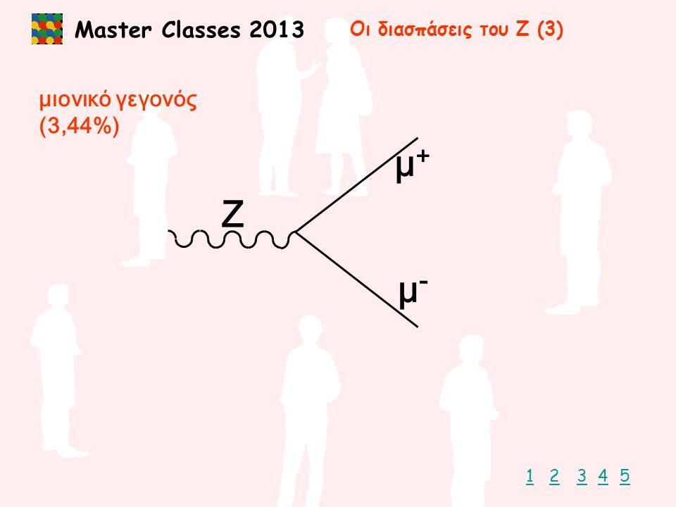 Master Classes 2013 μ+μ+ μ-μ- μιονικό γεγονός (3,44%) Z Οι διασπάσεις του Ζ (3) 12354