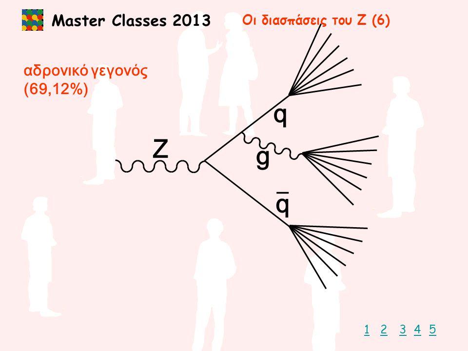 Master Classes 2013 q q _ αδρονικό γεγονός (69,12%) g Z Οι διασπάσεις του Ζ (6) 12354
