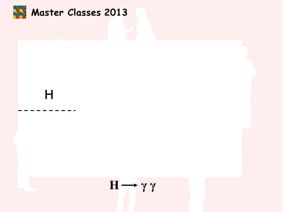 Master Classes 2013 H t t t γ γ _ Η γ γ