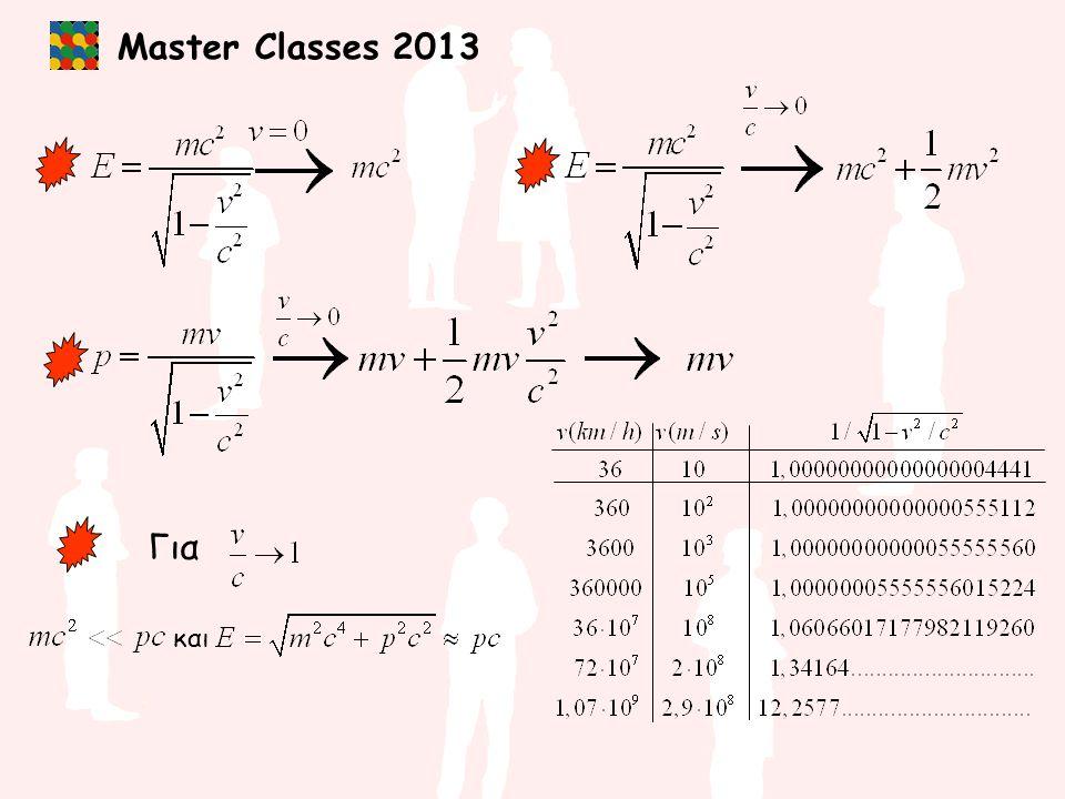 Master Classes 2013 Για και