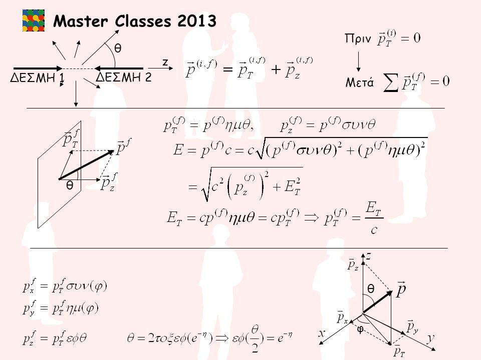 Master Classes 2013 Πριν Μετά θ θ φ θ ΔΕΣΜΗ 1 ΔΕΣΜΗ 2 z