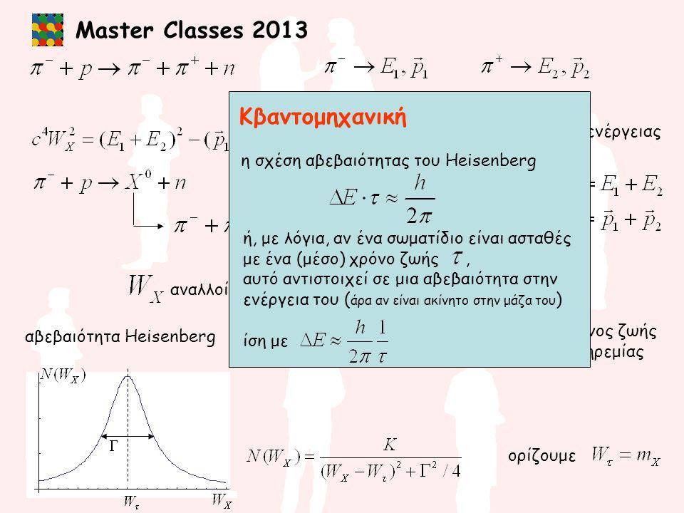Master Classes 2013 διατήρηση ενέργειας και ορμής αβεβαιότητα Heisenberg μέσος χρόνος ζωής στο συστ. ηρεμίας ορίζουμε #γεγονότων αναλλοίωτη μάζα του Κ