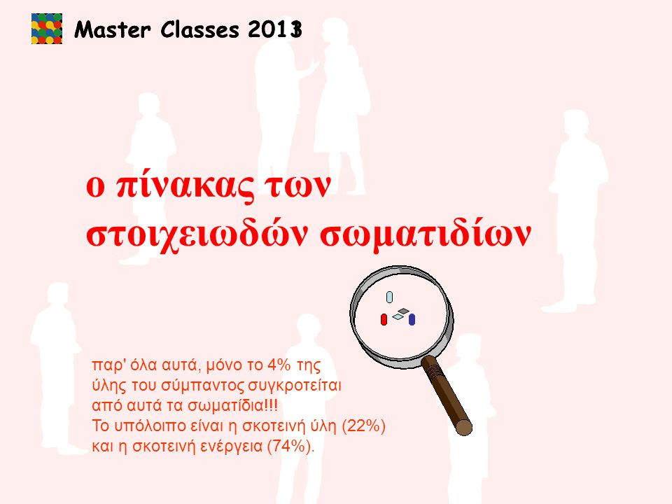 Master Classes 2013 ο πίνακας των στοιχειωδών σωματιδίων Master Classes 2011 παρ' όλα αυτά, μόνο το 4% της ύλης του σύμπαντος συγκροτείται από αυτά τα