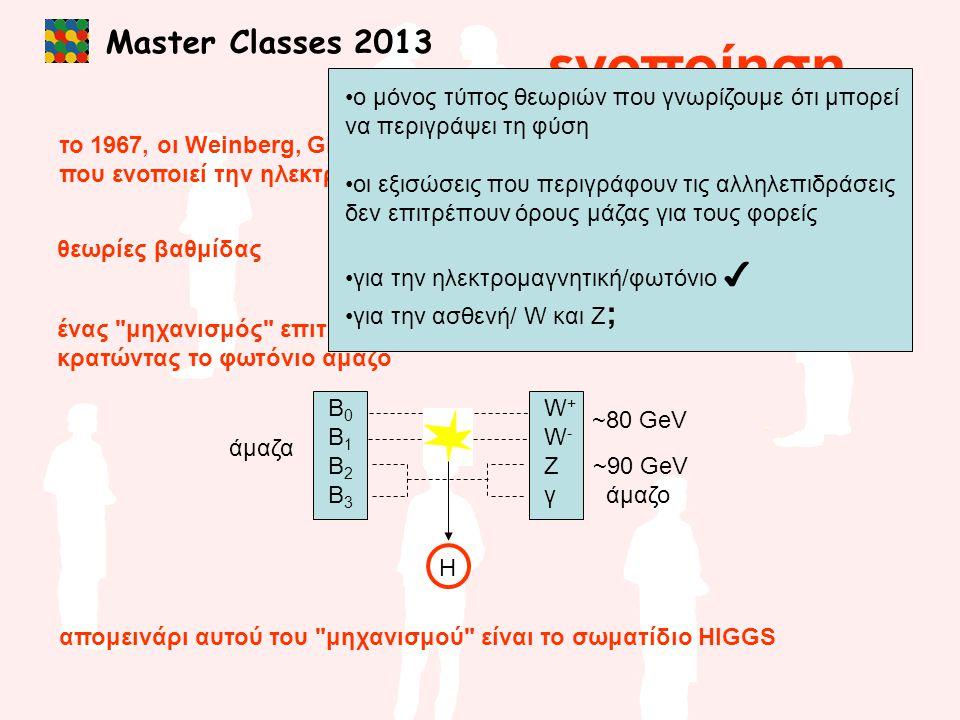 Master Classes 2013 ενοποίηση το 1967, οι Weinberg, Glashow και Salam προτείνουν μια θεωρία που ενοποιεί την ηλεκτρομαγνητική και ασθενή αλληλεπίδραση θεωρίες βαθμίδας ένας μηχανισμός επιτρέπει όρους μάζας για τα W και Z, κρατώντας το φωτόνιο άμαζο •ο μόνος τύπος θεωριών που γνωρίζουμε ότι μπορεί να περιγράψει τη φύση •οι εξισώσεις που περιγράφουν τις αλληλεπιδράσεις δεν επιτρέπουν όρους μάζας για τους φορείς •για την ηλεκτρομαγνητική/φωτόνιο ✔ •για την ασθενή/ W και Z ; H απομεινάρι αυτού του μηχανισμού είναι το σωματίδιο HIGGS Β0Β1Β2Β3Β0Β1Β2Β3 W+W-ZγW+W-Zγ άμαζα ~80 GeV ~90 GeV άμαζο