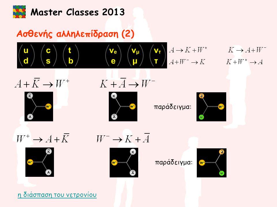 Master Classes 2013 οποιοδήποτε Ασθενής αλληλεπίδραση (3) παραδείγματα: