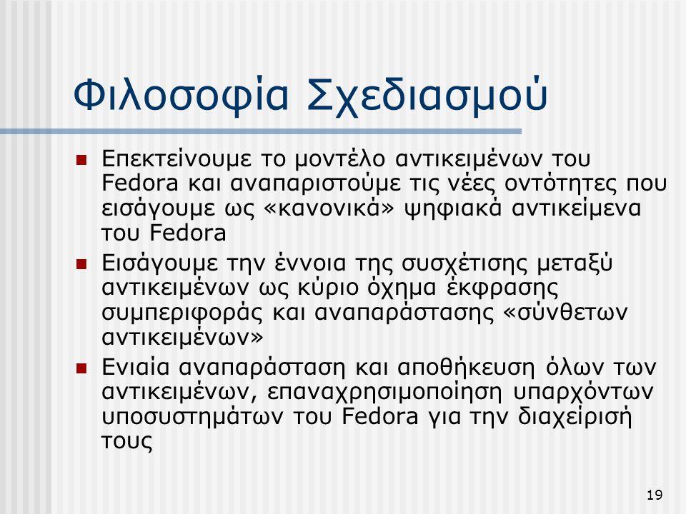 19 Φιλοσοφία Σχεδιασμού  Επεκτείνουμε το μοντέλο αντικειμένων του Fedora και αναπαριστούμε τις νέες οντότητες που εισάγουμε ως «κανονικά» ψηφιακά αντικείμενα του Fedora  Εισάγουμε την έννοια της συσχέτισης μεταξύ αντικειμένων ως κύριο όχημα έκφρασης συμπεριφοράς και αναπαράστασης «σύνθετων αντικειμένων»  Ενιαία αναπαράσταση και αποθήκευση όλων των αντικειμένων, επαναχρησιμοποίηση υπαρχόντων υποσυστημάτων του Fedora για την διαχείρισή τους