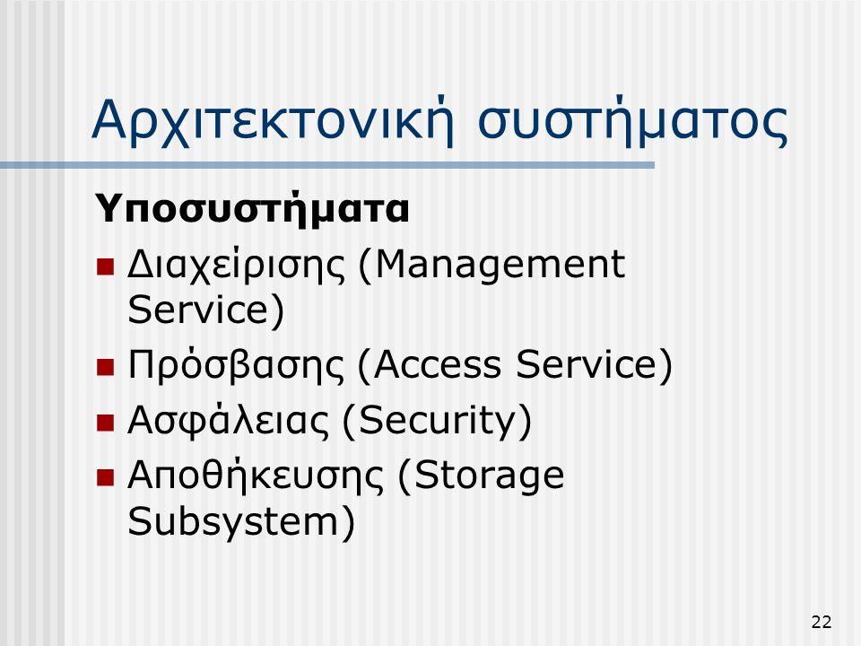 22 Αρχιτεκτονική συστήματος Υποσυστήματα  Διαχείρισης (Management Service)  Πρόσβασης (Access Service)  Ασφάλειας (Security)  Αποθήκευσης (Storage Subsystem)
