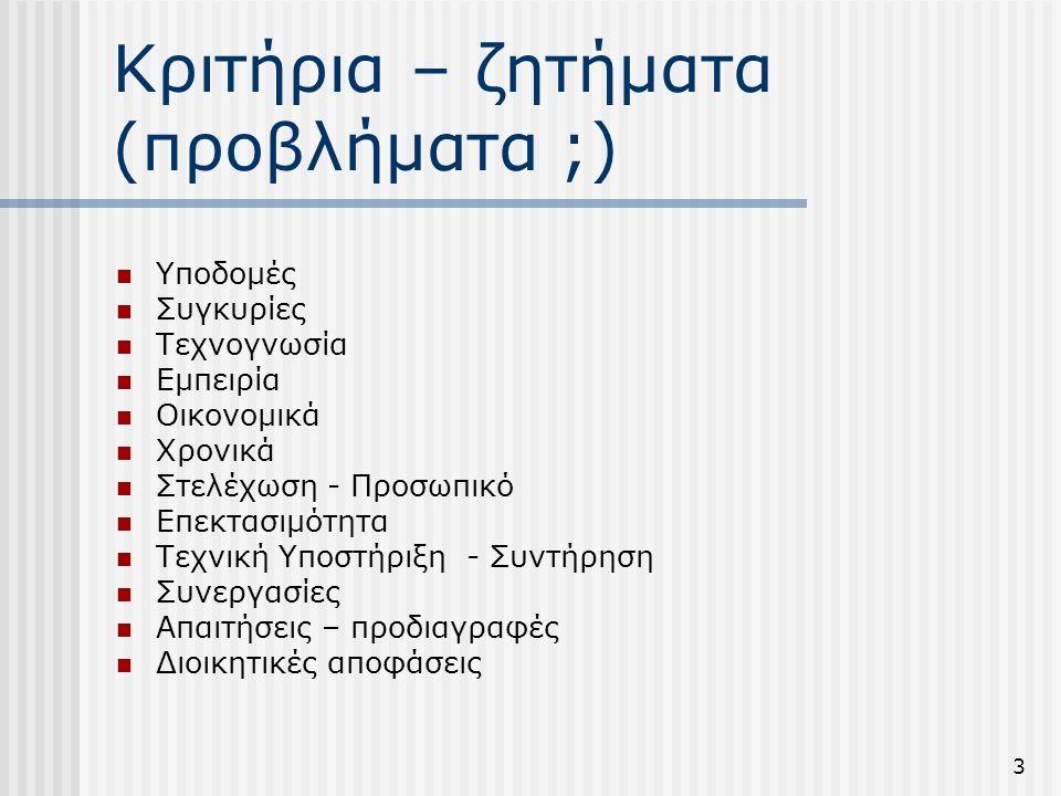 4 Σημαντικές open source / open access υλοποιήσεις του ΥΚΒ  Σύστημα Ψηφιακής Βιβλιοθήκης «Πέργαμος» (χρήση Fedora)  Σύστημα υποστήριξης θεματικών πυλών (web portals – χρήση Joomla)  Απομακρυσμένη πρόσβαση σε πηγές πληροφόρησης μέσω ιδεατών δικτύων για χρήση από απομακρυσμένα ή εναλλακτικά δίκτυα (χρήση open VPN – σε συνεργασία με το Κέντρο Δικτύου)....