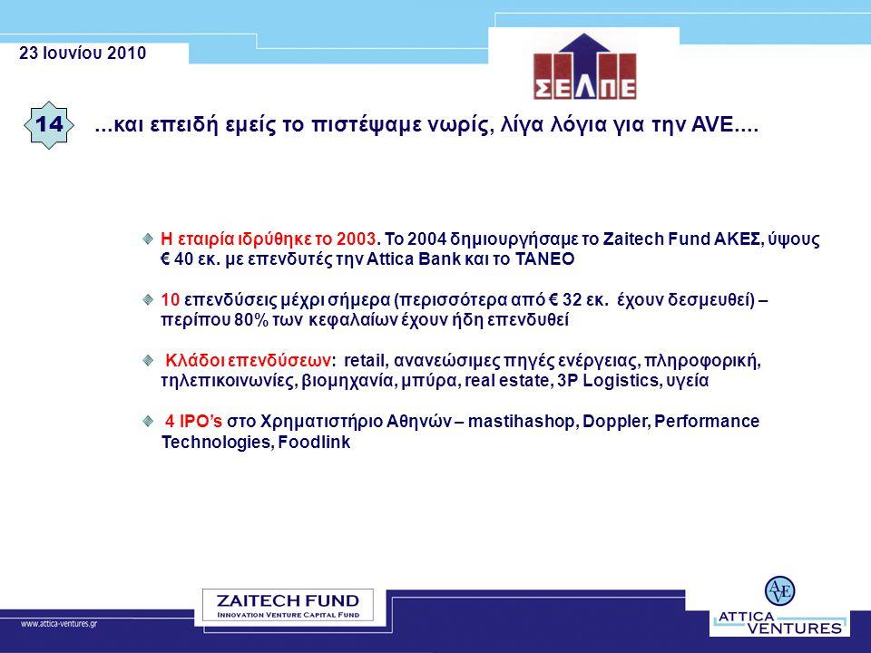 23 Ιουνίου 2010 1414...και επειδή εμείς το πιστέψαμε νωρίς, λίγα λόγια για την AVE.... Η εταιρία ιδρύθηκε το 2003. Το 2004 δημιουργήσαμε το Zaitech Fu