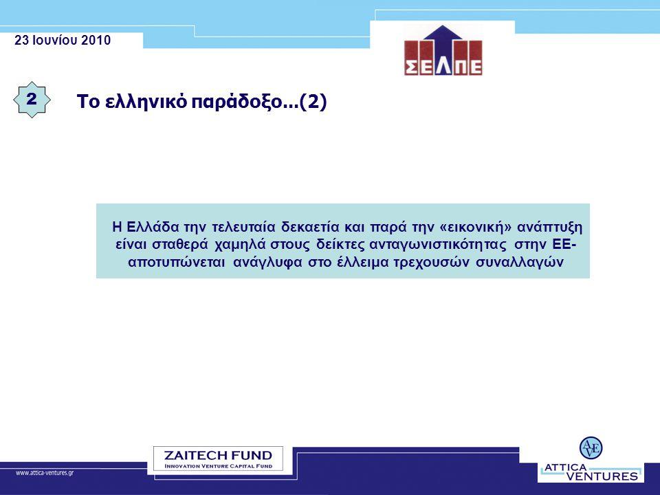 23 Ιουνίου 2010 2 Το ελληνικό παράδοξο...(2) Η Ελλάδα την τελευταία δεκαετία και παρά την «εικονική» ανάπτυξη είναι σταθερά χαμηλά στους δείκτες ανταγ